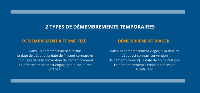 2 TYPES DE DÉMEMBREMENTS TEMPORAIRES